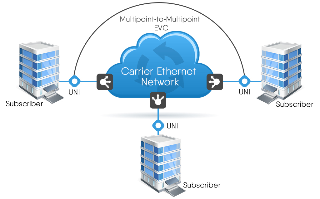 carrier_ethernet2